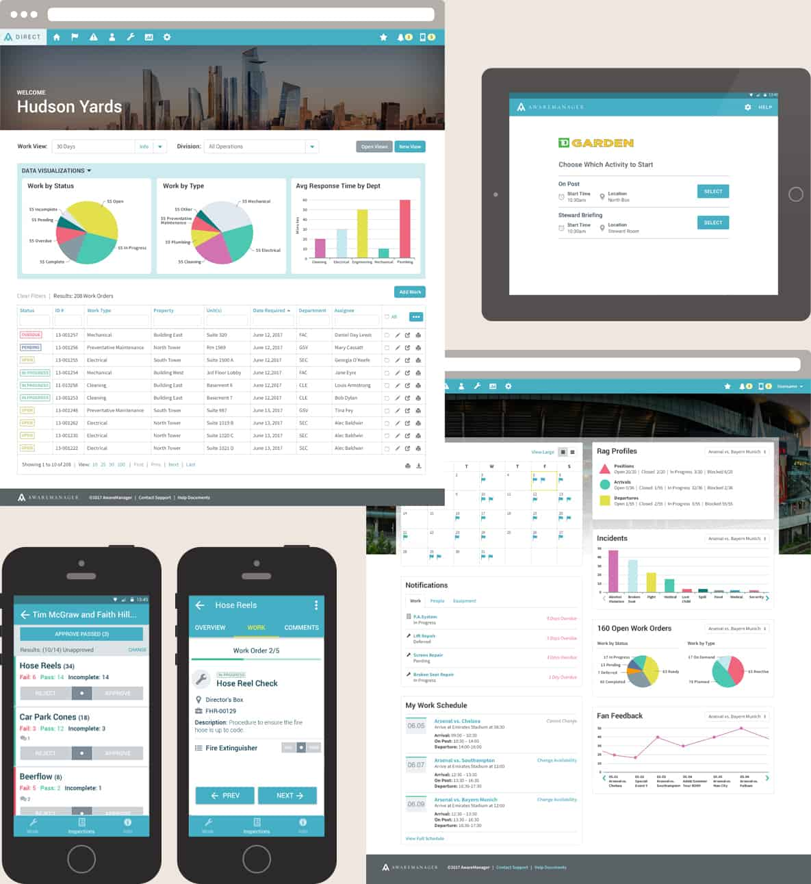 Digital designs of AwareManager's product